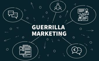 Guerrilla – nový smer marketingu